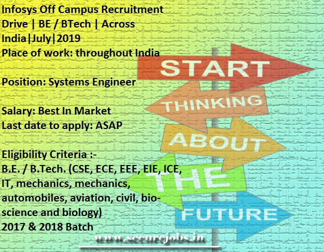 Control Systems Engineering Salary