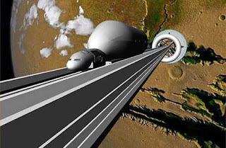 proyek google lift luar angkasa