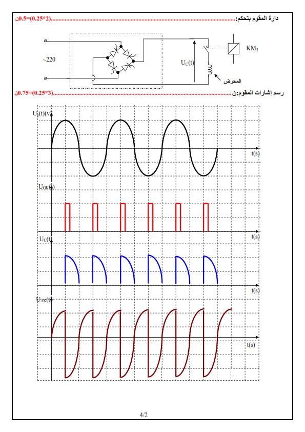 الفرض الاول للثلاثي الأول في الهندسة الكهربائية للسنة الثالثة ثانوي