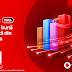 Vodafone spune că a primit certificarea pentru cea mai bună experiență de utilizare a internetului fix din România