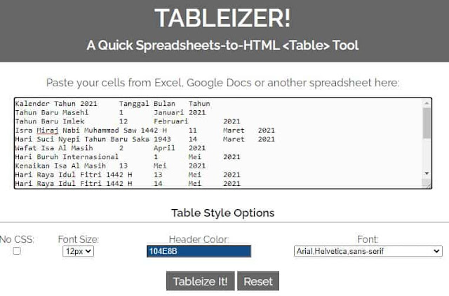 tabel responsive di blog