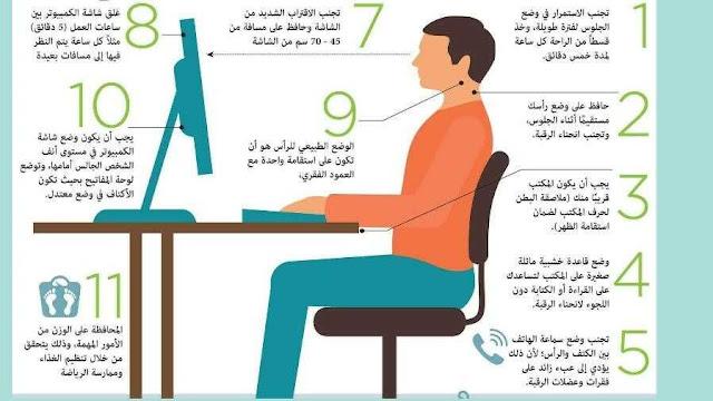 الطريقة الصحيحة للجلوس امام اجهزة الحاسب و الاجهزة الذكية