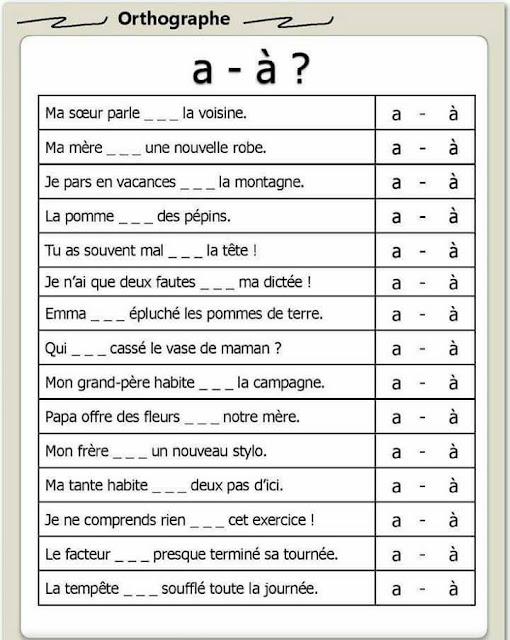 Homonimy - ćwiczenie 5 - Francuski przy kawie