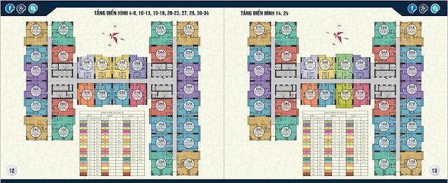 Thiết kế căn hộ chung cư Gemek Premium