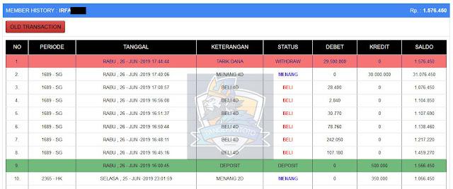 Jackpot Singapore Result 26 Juni  2019