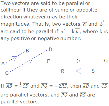 Two vectors are said to be parallel or collinear if they are of same or opposite direction whatever may be their magnitudes. That is, two vectors ( a ) ⃗ and ( b ) ⃗ are said to be parallel if ( a ) ⃗ = k( b ) ⃗, where k is any positive or negative number.