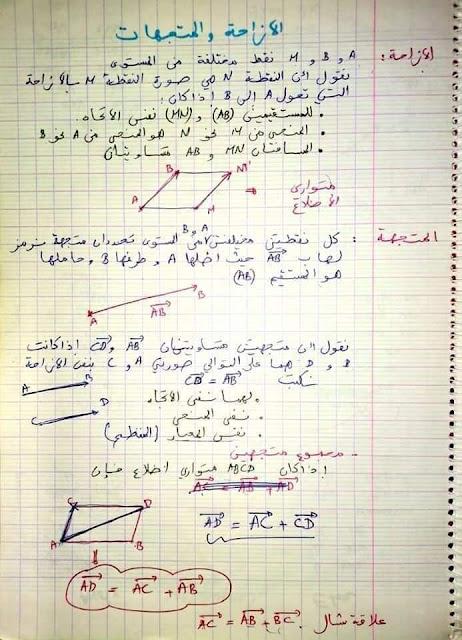 بعض القواعد الخاصة بمادة الرياضيات السلك الابتدائي بقية الملخصات تجدونها في حسابي الشخصي  عبدالفتاح الأنصاري شارك الموضوع ليستفيد الجميع