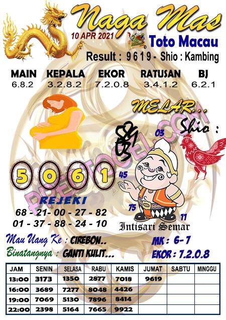 Prediksi Nagamas Toto Macau Sabtu 10 April 2021