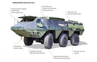 Patria XA-220