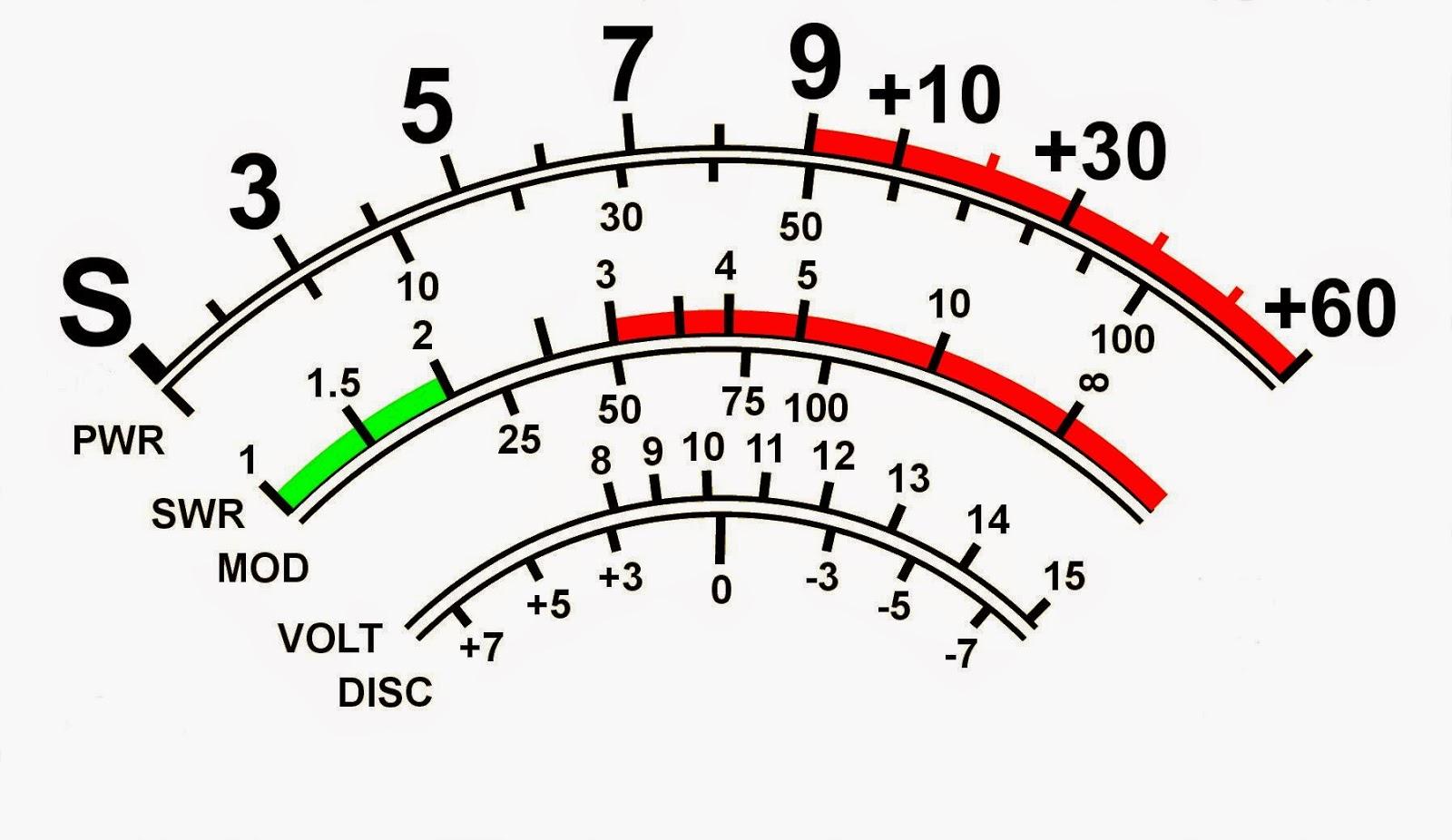 Radiospirit Vu Metre Exterieur Pour Ft897