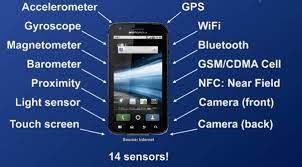 Sensors in smartphones