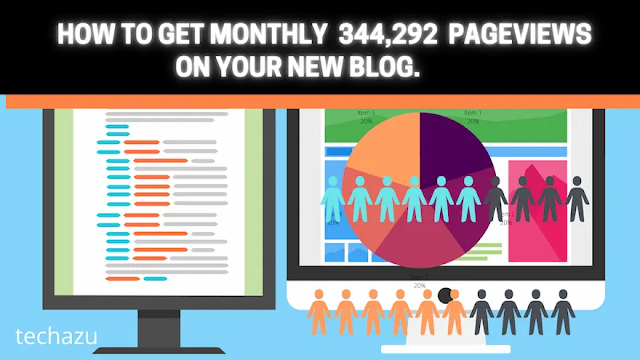 How to Get 344,292 Pageviews Monthly