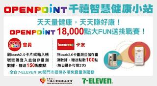 OPENPOINT 18,000點大FUN送挑戰賽