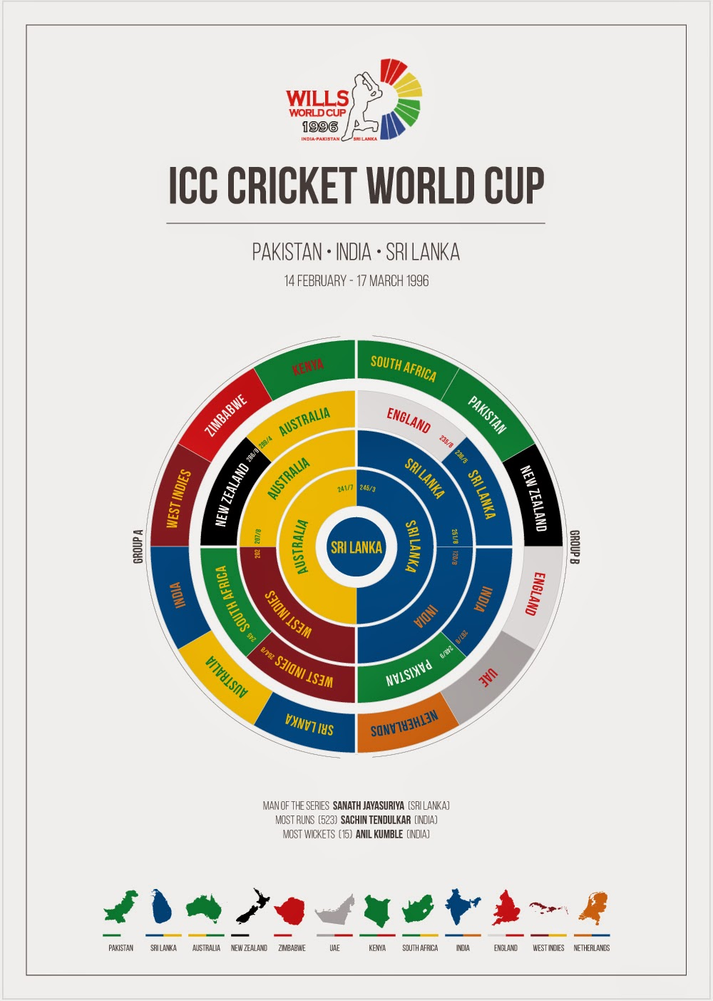 ICC Cricket World Cup Infographics Part 2: 1996-2011