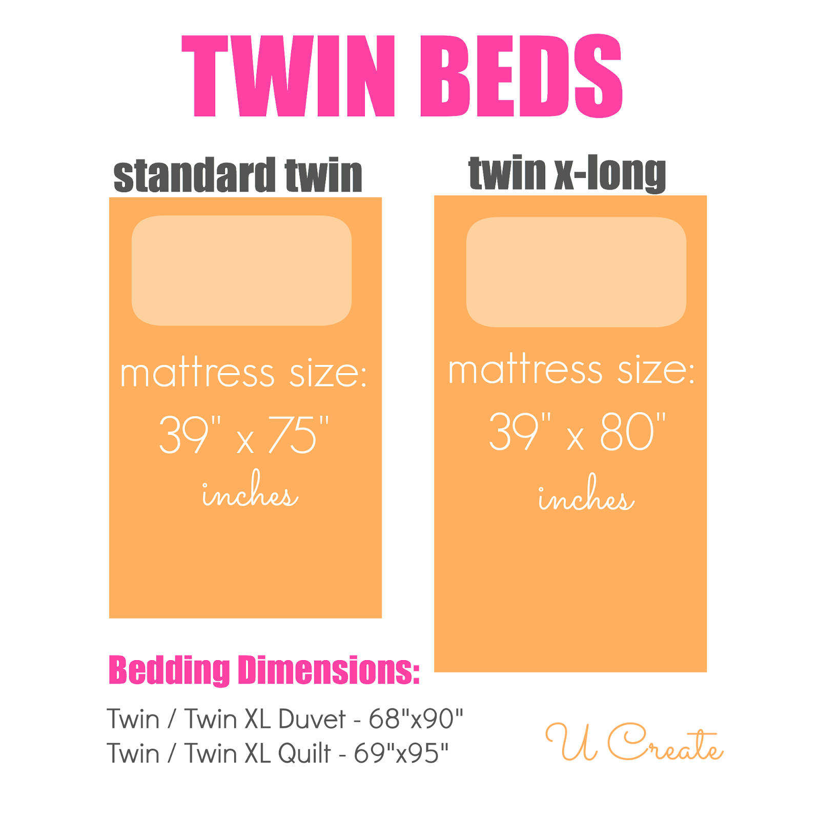 Your Ultimate Guide to Bedding Dimensions | Pinnutty.com
