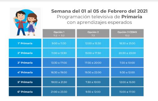 PROGRAMACION TELEVISIVA  PRIMARIA   SEMANA 21 ( DEL 01  AL 05 DE FEBRERO)   APRENDE EN CASA