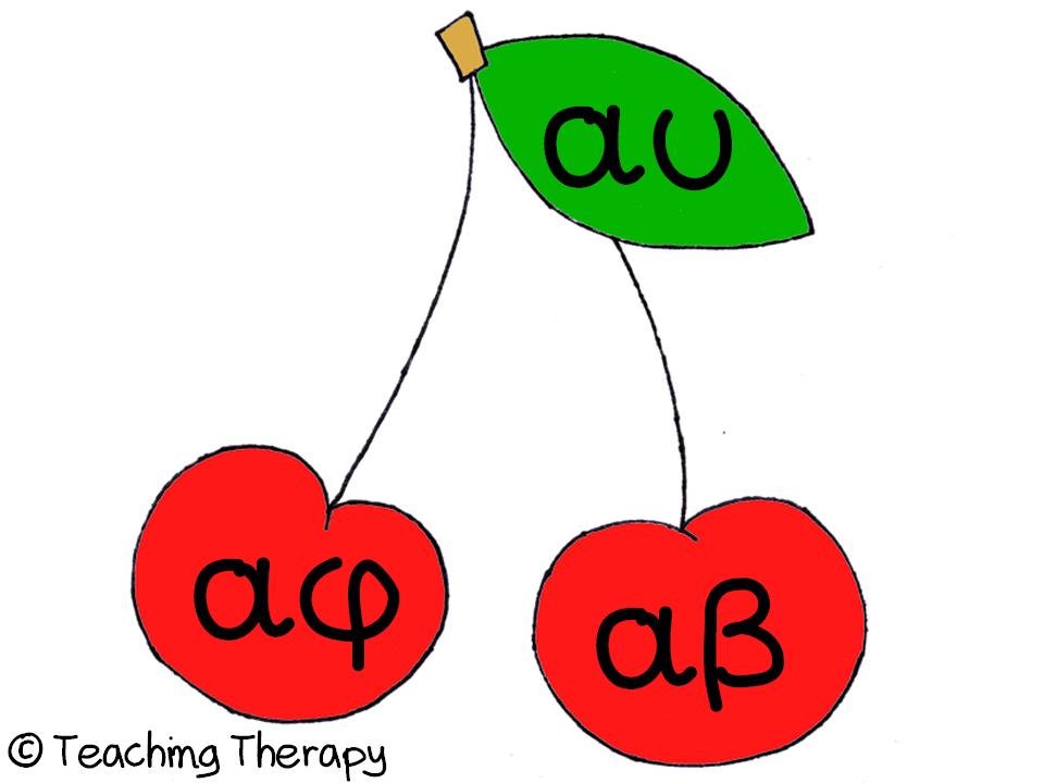 Teaching Therapy: Αφίσες με τους συνδυασμούς αυ - ευ