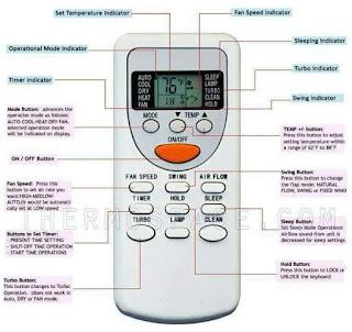 salah mode remote penyebab ac tidak dingin