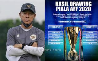 Coach Shin Tae-Yong Beri Tanggapan Mengenai Hasil Drawing Dan Jadwal Piala AFF 2022 Timnas Indonesia
