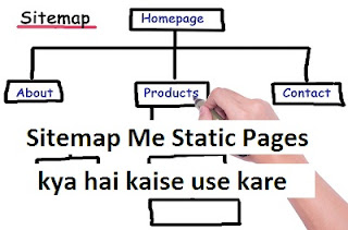 Sitemap Me Static Pages kya hai kaise use kare
