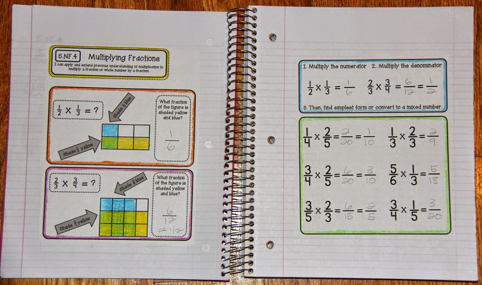Bloggerific Multiplying Fractions