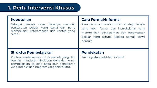 Kategori pemguasaan AKM