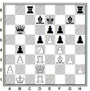Posición de la partida Ostojic - Gheorghiu (Val Thorens, 1977)
