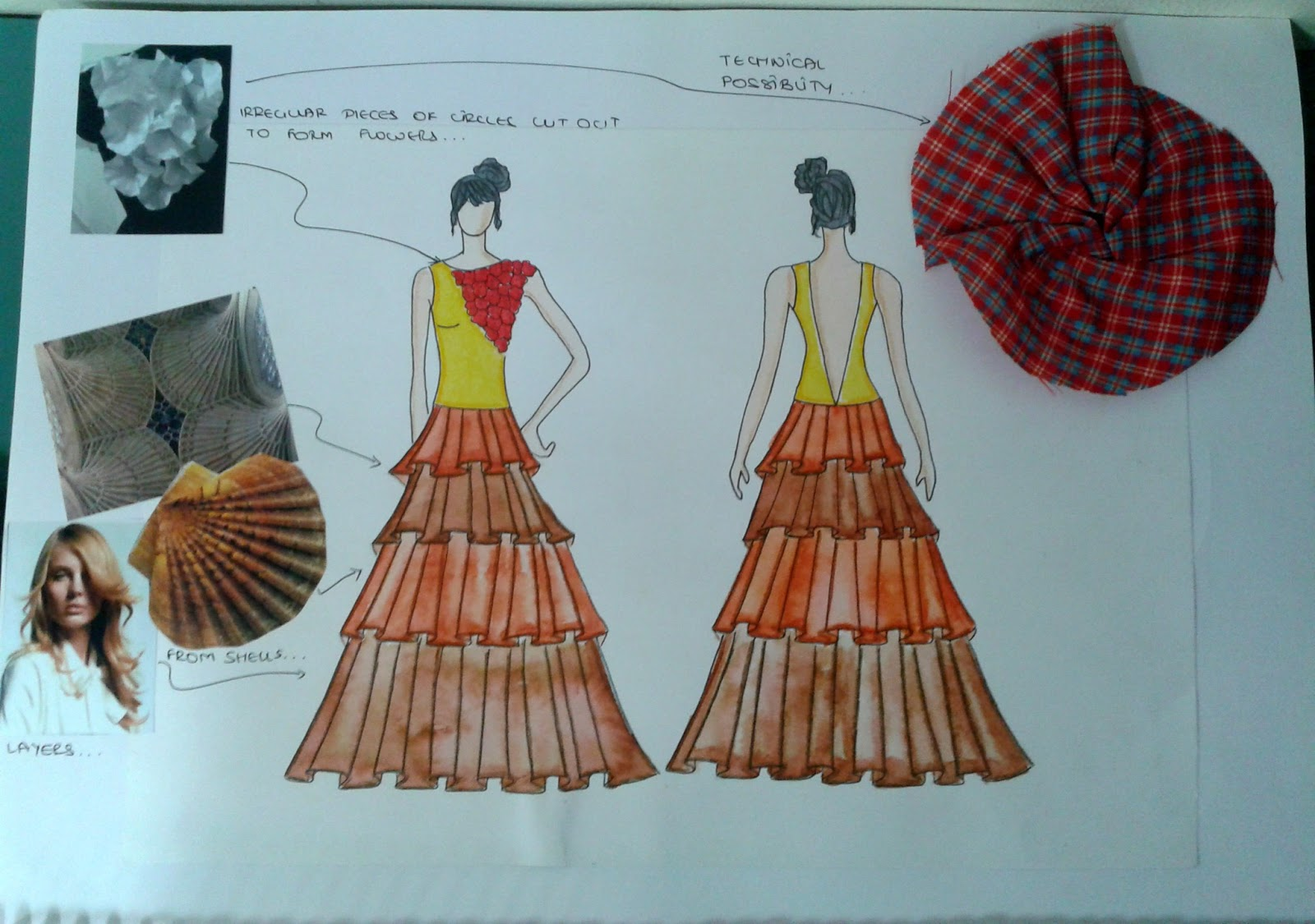 Rukhshar Edibam Ba Hons Fashion Design Itm Ifdt Week 5 Design Development