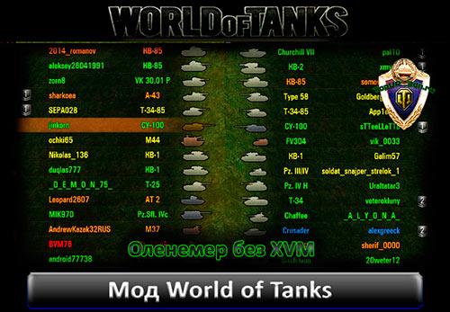 World of tanks где скачать xvm (оленемер)/как установить xvm.