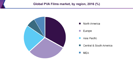 Polyvinyl alcohol (PVA) market is expected to reach USD 1.21 billion by 2025