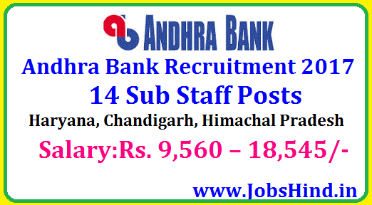 Andhra Bank Recruitment 2017