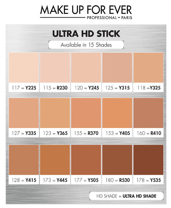 So How Did Mufe Ultra Hd Invisible Er Foundation Measure Up