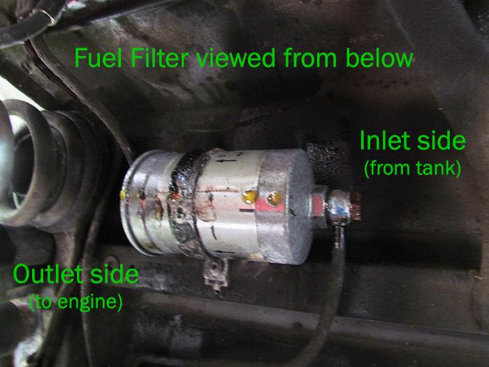 Crawls Backward (When Alarmed): Fuel Filter Replacement on SAAB c900Crawls Backward (When Alarmed) - blogger