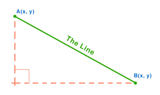Drawing Lines With Css : Diagonal entry points and trading algos video econmatters
