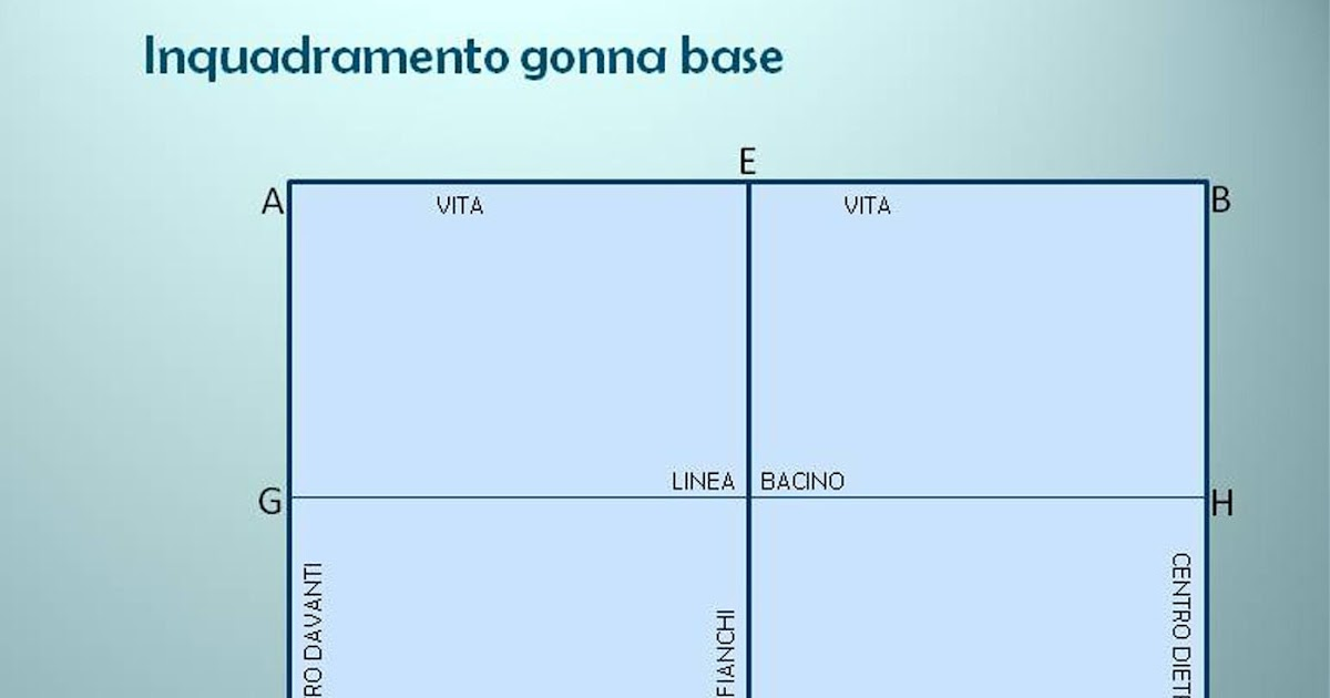 Gonna CreareecucireCartamodello Gonna Gonna Base CreareecucireCartamodello Base CreareecucireCartamodello LAj4R5