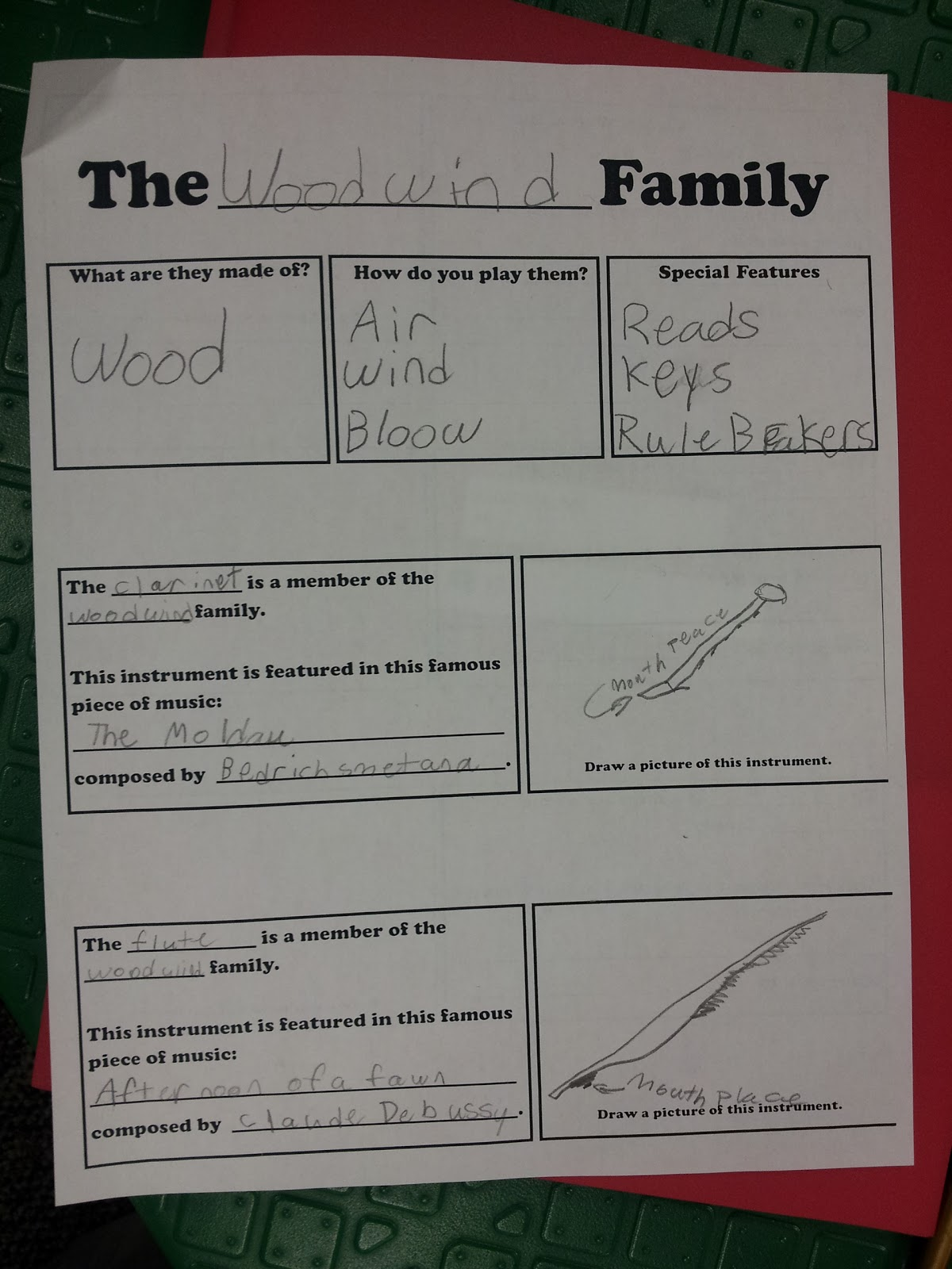 Mrs Q S Music Blog The Woodwind Family