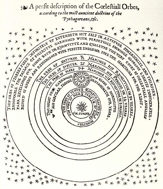 Aeolus 13 Umbra: Nicolaus Copernicus (1473-1593): Father ...