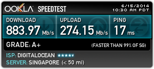SSH 3 Mei 2017 Singapore: (SSH Free Server 4 5 2017)