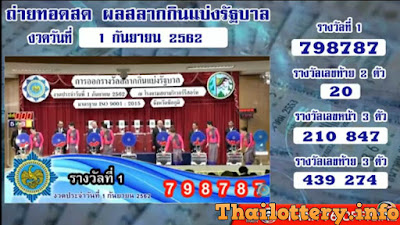 Thai Lottery 01 September 2019 Live Result in English Online Update