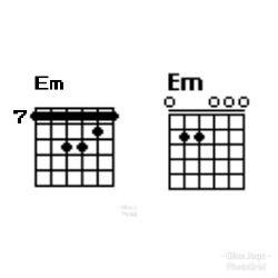 Chord gitar Em