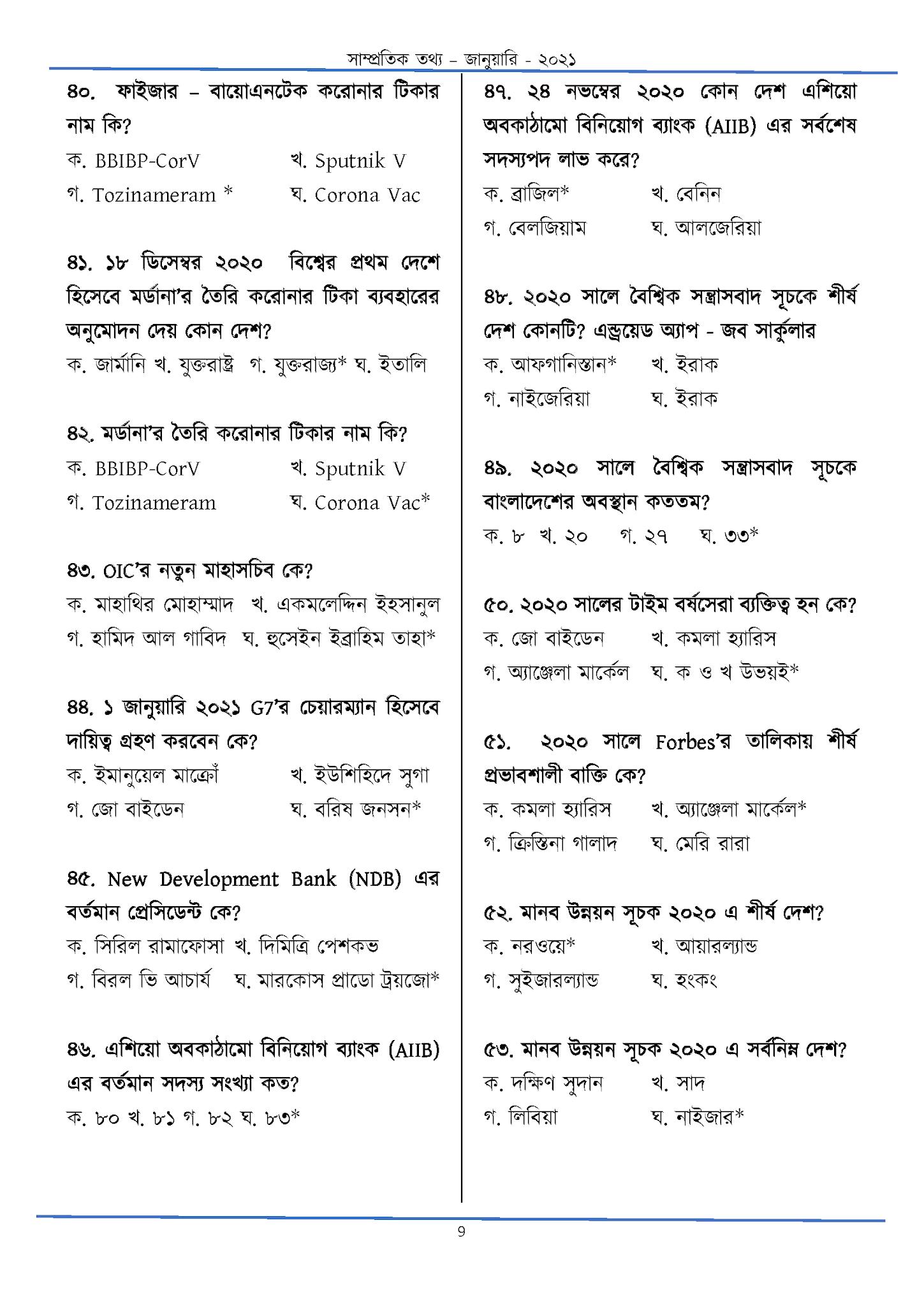 সাম্প্রতিক তথ্য জানুয়ারি ২০২১ PDF Download | Recent GK January 2021 PDF