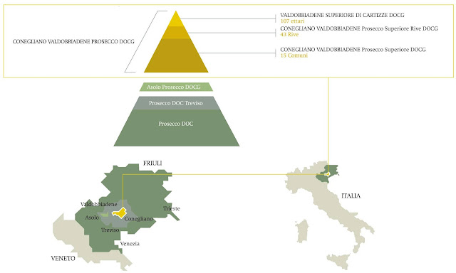 Pyramid of Prosecco designations