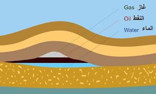 طبقات البترول