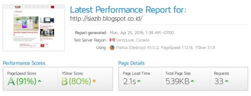 AZIB SEO Friendly Fast Responsive Blogger Template