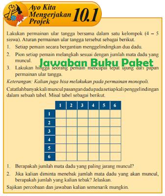 Kunci Jawaban Buku Paket Ayo Kita Mengerjakan Projek 10.1 Halaman 284 Kelas 8 Matematika Semester 2 Kurikulum 2013