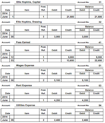 Accounting Q and A: PR 2-3A Journal entries and trial balance
