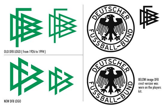 Football Teams Shirt And Kits Fan: Font And Logo Germany