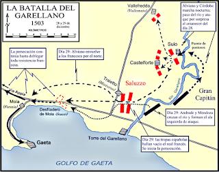 Batalla del Garellano