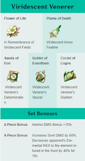 Viridescent Venerer - Rekomendasi Artifact Xiao