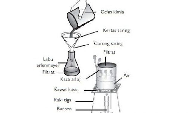proses kristalisasi